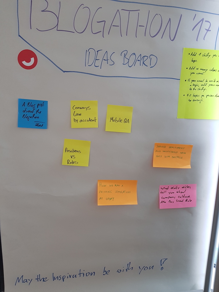 Ideas Board