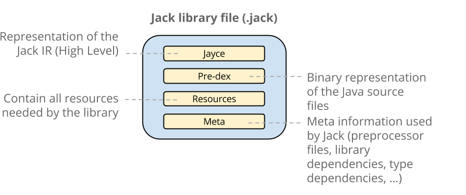 .jack library file content