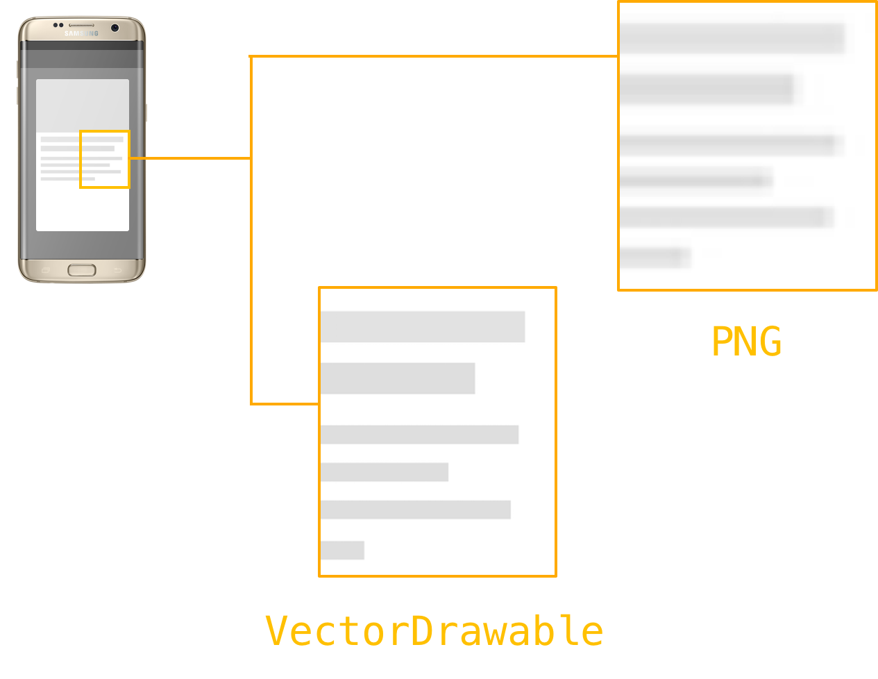 VectorDrawable vs PNG